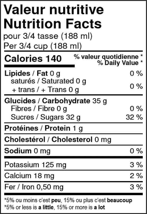 valeur nutritive du sorbet à la framboise Solo Fruit
